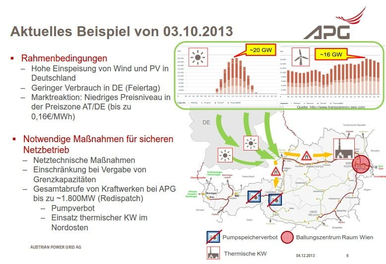 Quelle: APG; APG Situation am 03.10.13