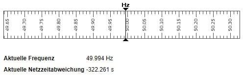 Frequenz und Zeitabweichung am 01.03.18 08:55 Uhr (Quelle: https://www.swissgrid.ch)