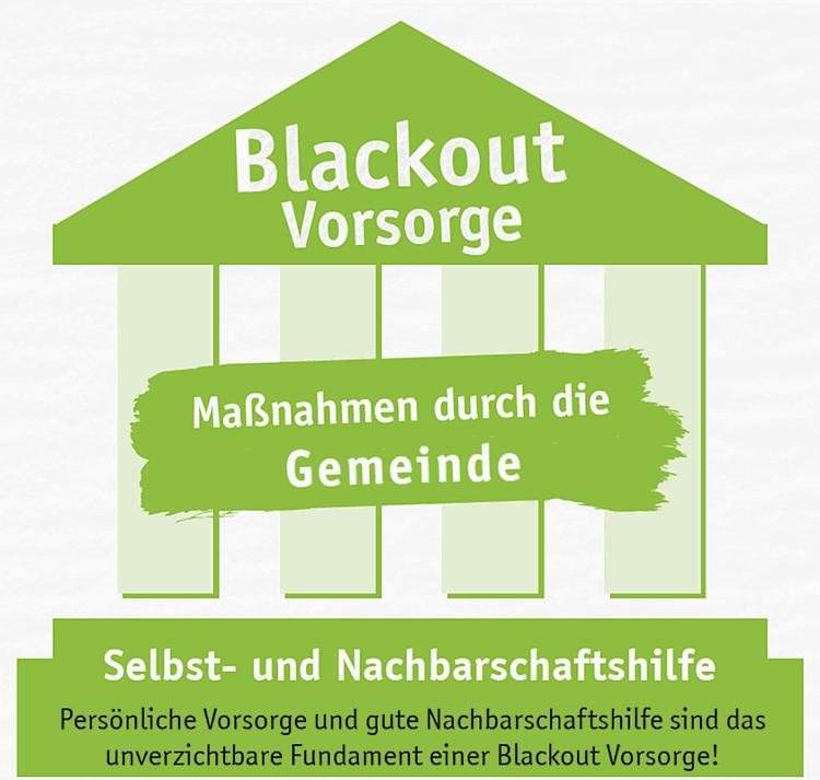 Blackout-Vorsorge Haus