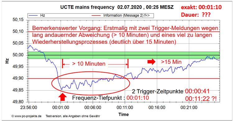 200702 - 49,852 Hz