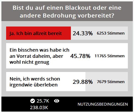 200112 - Heute Umfrage Vorsorge