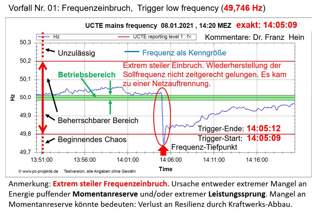 210108 – Frequenzeinbruch Erklärung Franz