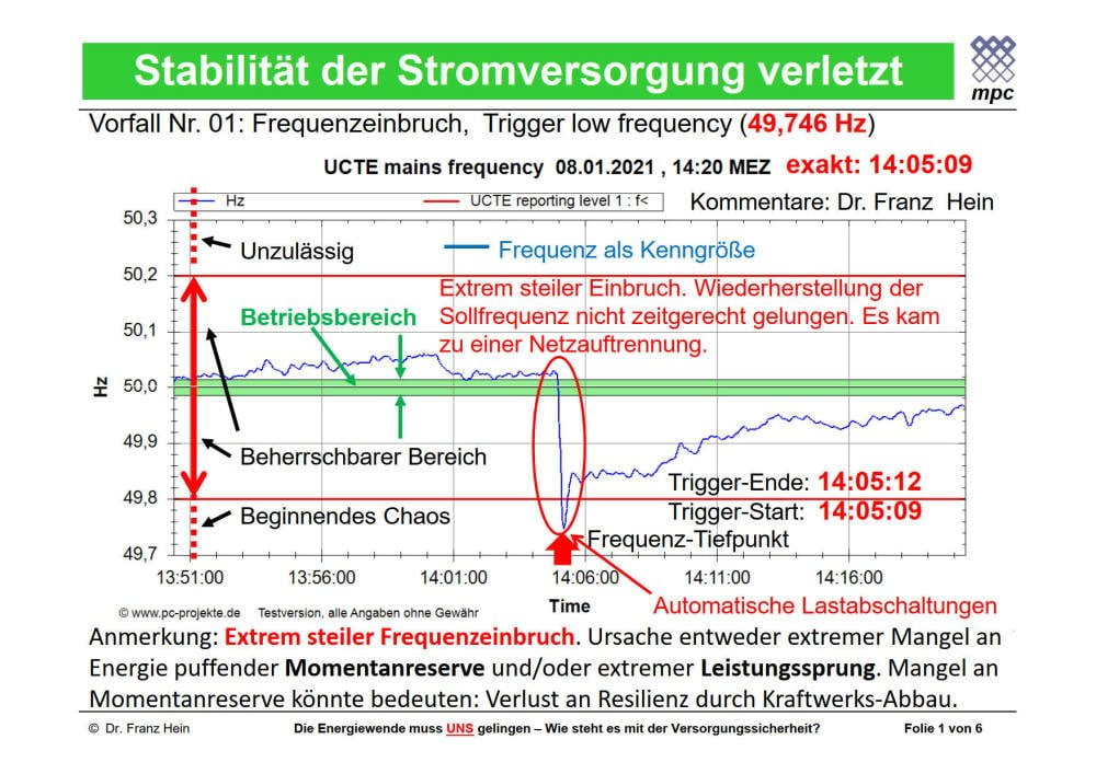 2021-01-08_Ursachenforschung_1