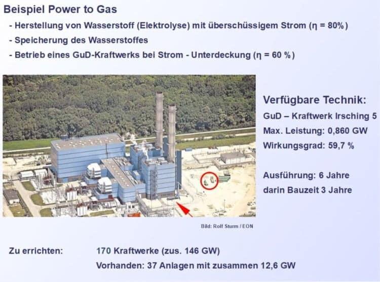 Aust-Beispiel Power to Gas