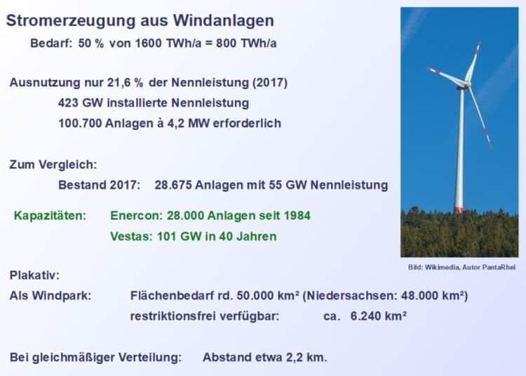 Aust-Stromerzeugung aus WK