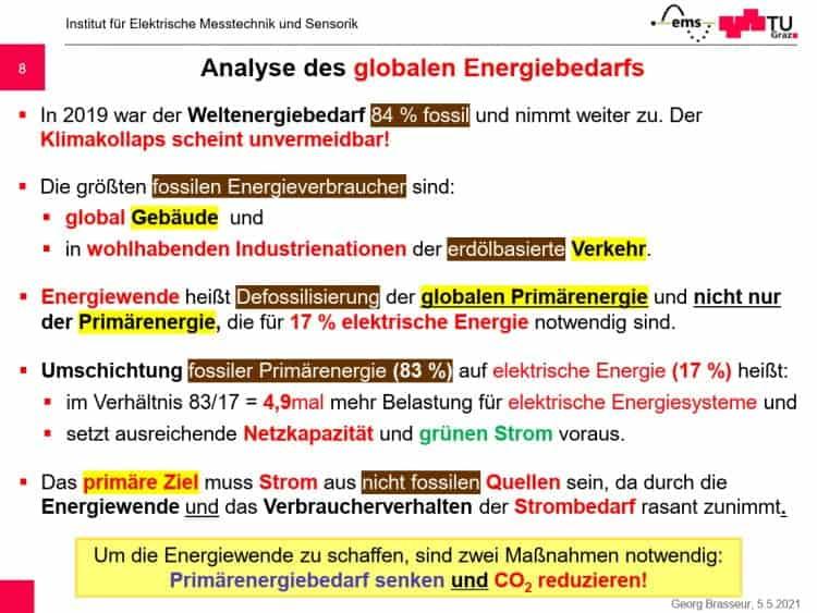 Brasseur-Analyse des globalen Energiebedarfs